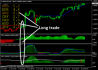 Forex Profit Heaper Trading System