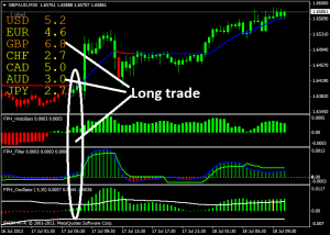 Forex trading site oficial